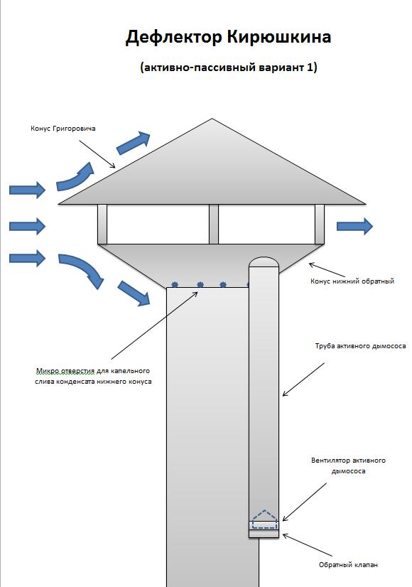 дефлектор-кирюшкина-web1