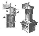 deflektor-s-vetrozashhitnoj-sistemoj